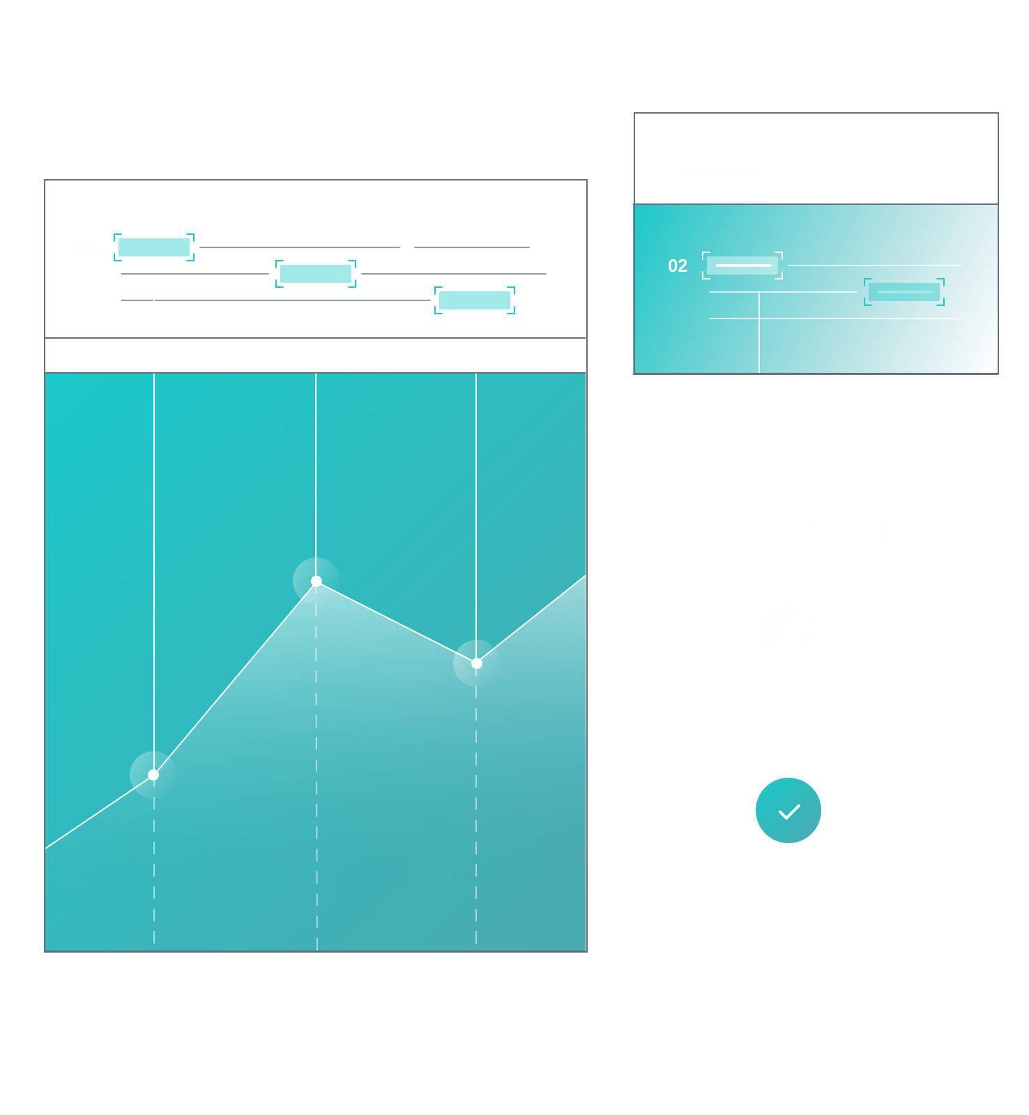 Graph samples of a line graph and two box plot data charts